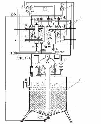 Рис. 1. Схема биогазовой установки: 1 - анаэробный биореактор; 2 - фотокаталитический гидролизатор; 3...